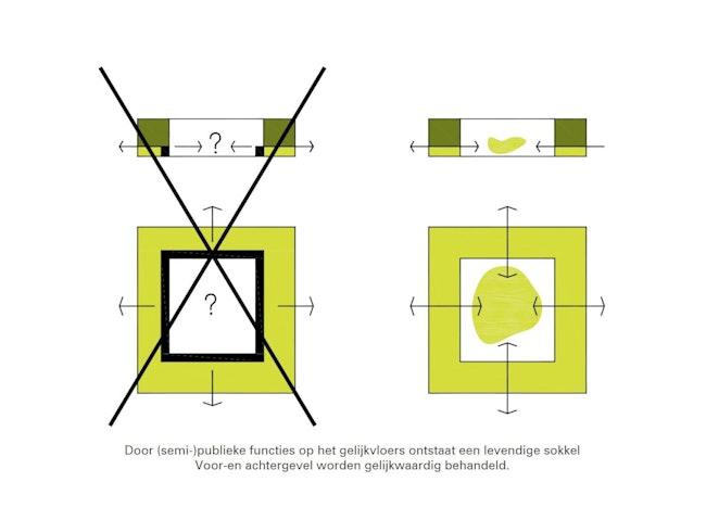 Copyright B architecten and Bureau BB schema 03