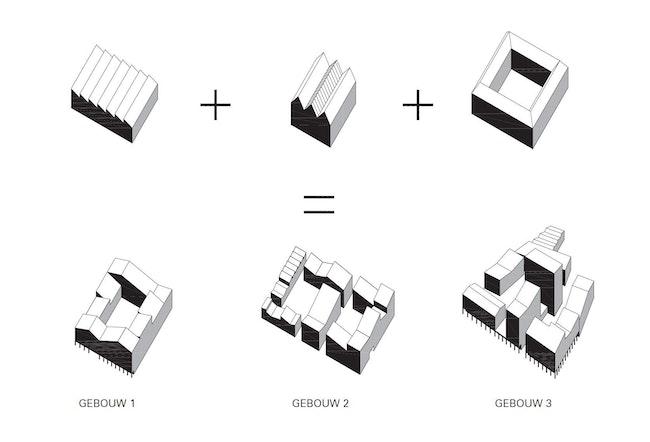 Copyright B architecten and Bureau BB schema 05